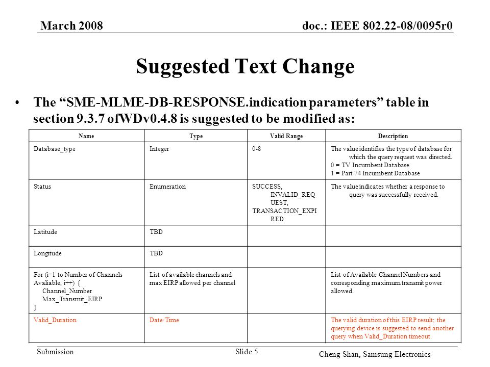 doc.: IEEE 802.22-08/0095r0 Submission March 2008 Cheng Shan, Samsung Electronics Slide 5 Suggested Text Change The SME-MLME-DB-RESPONSE.indication parameters table in section 9.3.7 ofWDv0.4.8 is suggested to be modified as: NameTypeValid RangeDescription Database_typeInteger0-8The value identifies the type of database for which the query request was directed.