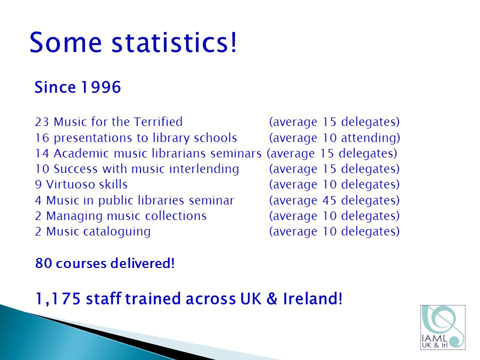 Since 1996 23 Music for the Terrified(average 15 delegates) 16 presentations to library schools(average 10 attending) 14 Academic music librarians seminars (average 15 delegates) 10 Success with music interlending(average 15 delegates) 9 Virtuoso skills(average 10 delegates) 4 Music in public libraries seminar(average 45 delegates) 2 Managing music collections(average 10 delegates) 2 Music cataloguing(average 10 delegates) 80 courses delivered.