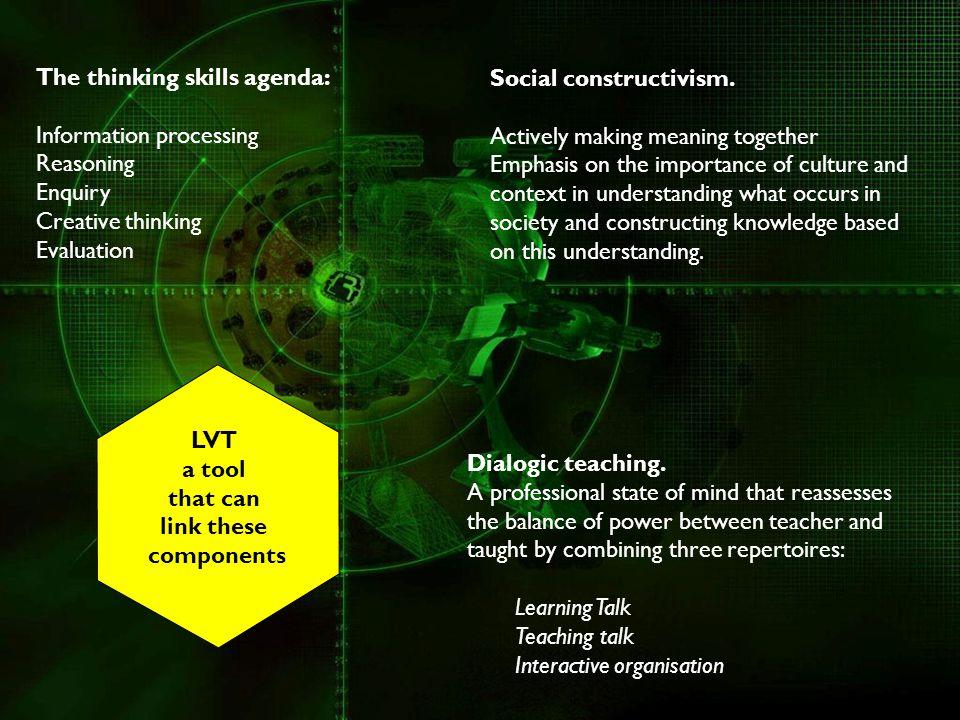 The thinking skills agenda: Information processing Reasoning Enquiry Creative thinking Evaluation Dialogic teaching.