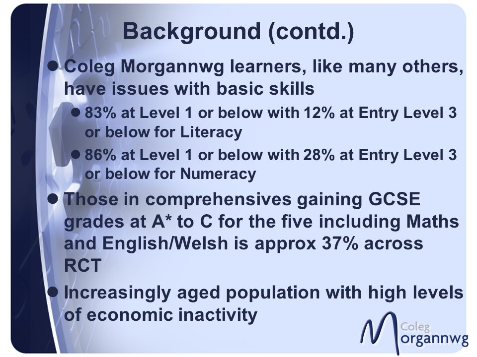 Background (contd.) Coleg Morgannwg learners, like many others, have issues with basic skills 83% at Level 1 or below with 12% at Entry Level 3 or bel