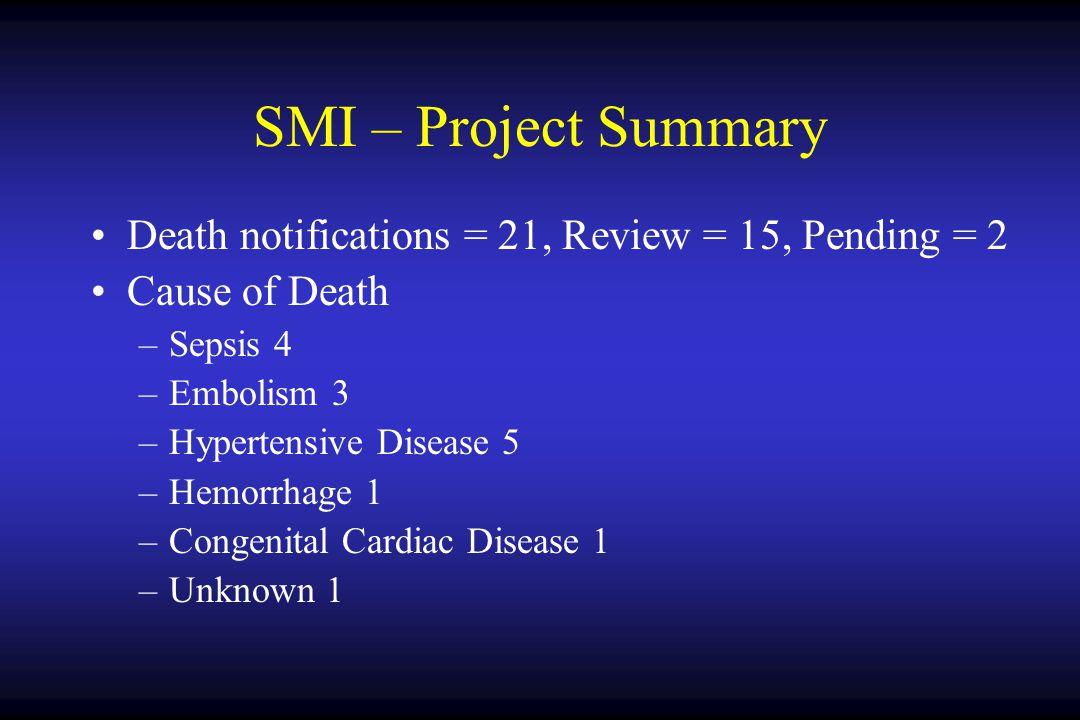 SMI – Project Summary Death notifications = 21, Review = 15, Pending = 2 Cause of Death –Sepsis 4 –Embolism 3 –Hypertensive Disease 5 –Hemorrhage 1 –Congenital Cardiac Disease 1 –Unknown 1