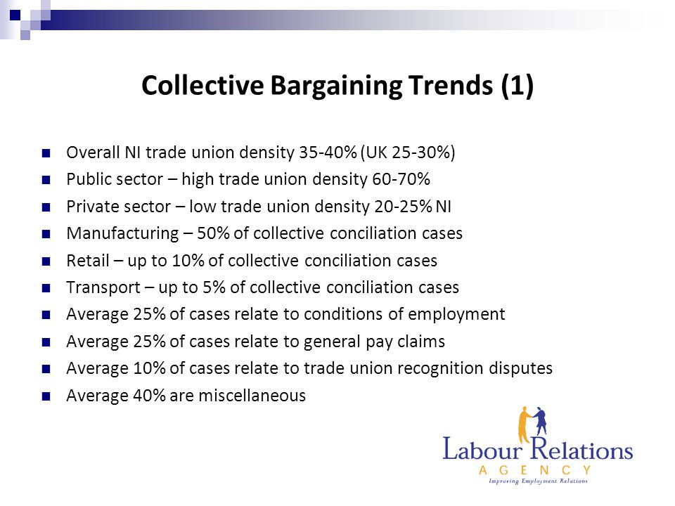 Collective Bargaining Trends (1) Overall NI trade union density 35-40% (UK 25-30%) Public sector – high trade union density 60-70% Private sector – low trade union density 20-25% NI Manufacturing – 50% of collective conciliation cases Retail – up to 10% of collective conciliation cases Transport – up to 5% of collective conciliation cases Average 25% of cases relate to conditions of employment Average 25% of cases relate to general pay claims Average 10% of cases relate to trade union recognition disputes Average 40% are miscellaneous