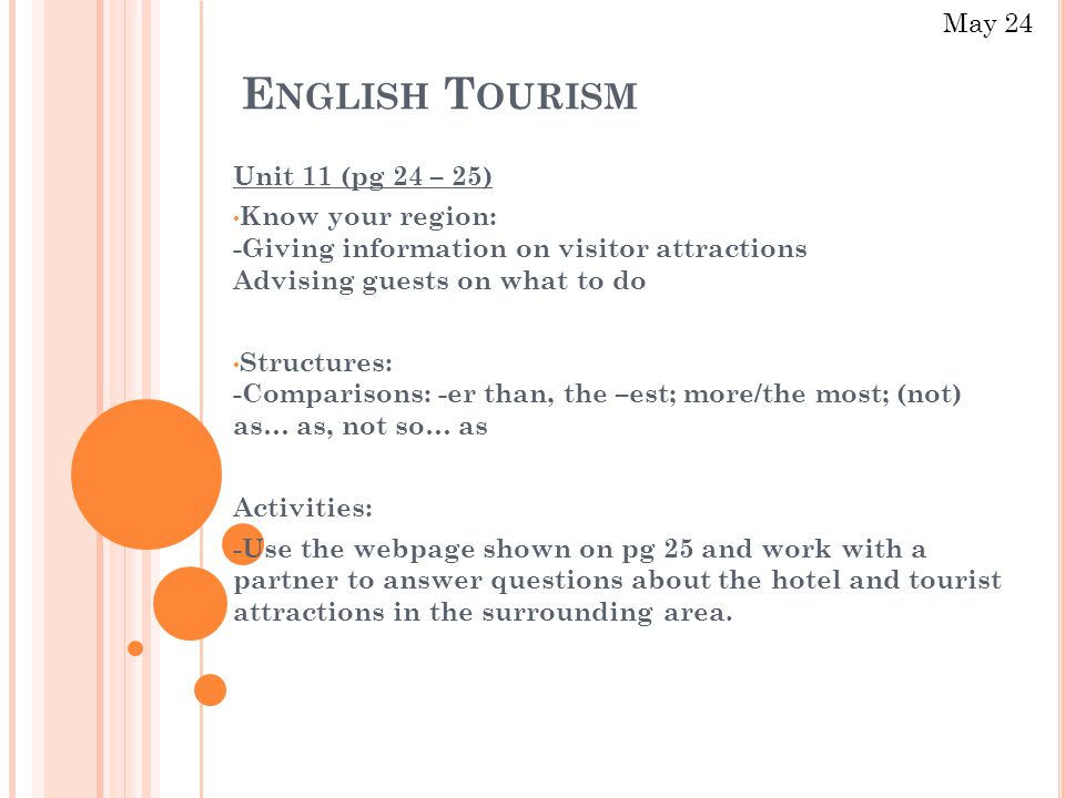 E NGLISH T OURISM Unit 11 (pg 24 – 25) Know your region: -Giving information on visitor attractions Advising guests on what to do Structures: -Compari