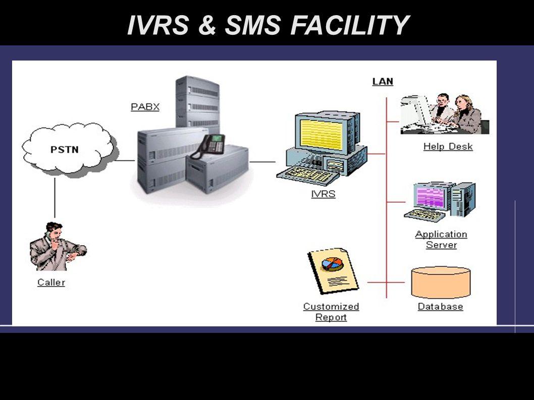 IVRS & SMS FACILITY