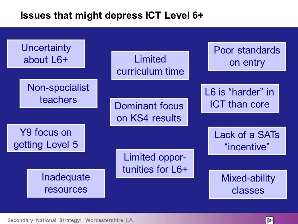Secondary National Strategy: Worcestershire LA Issues that might depress ICT Level 6+ Non-specialist teachers Limited curriculum time Dominant focus on KS4 results Lack of a SATs incentive Poor standards on entry Mixed-ability classes Y9 focus on getting Level 5 Limited oppor- tunities for L6+ Uncertainty about L6+ Inadequate resources L6 is harder in ICT than core