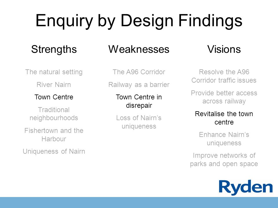 Enquiry by Design Findings Strengths The natural setting River Nairn Town Centre Traditional neighbourhoods Fishertown and the Harbour Uniqueness of Nairn Weaknesses The A96 Corridor Railway as a barrier Town Centre in disrepair Loss of Nairn's uniqueness Visions Resolve the A96 Corridor traffic issues Provide better access across railway Revitalise the town centre Enhance Nairn's uniqueness Improve networks of parks and open space