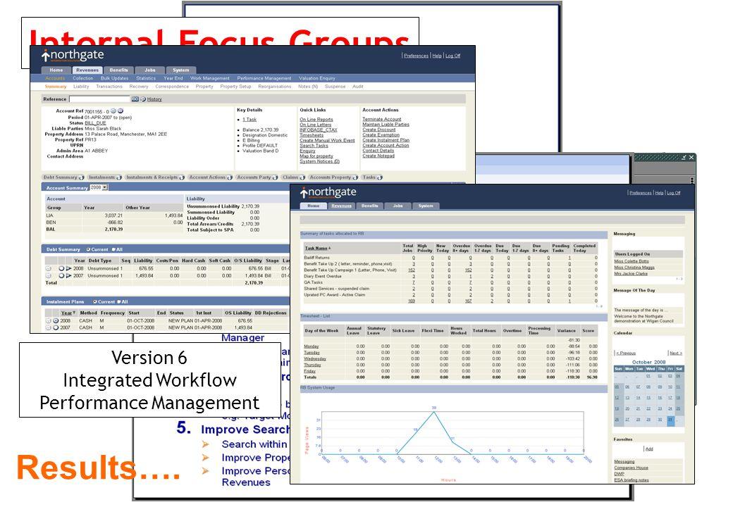 APEX Day 2011 Tabular Form