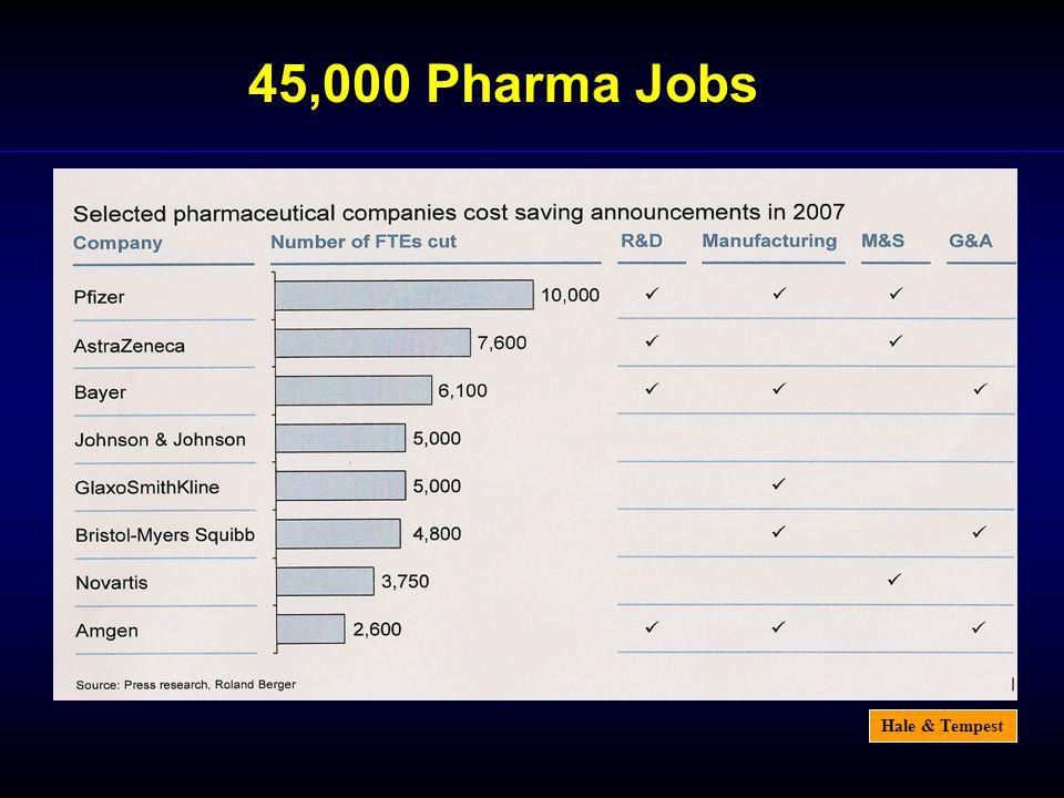 Hale & Tempest 45,000 Pharma Jobs