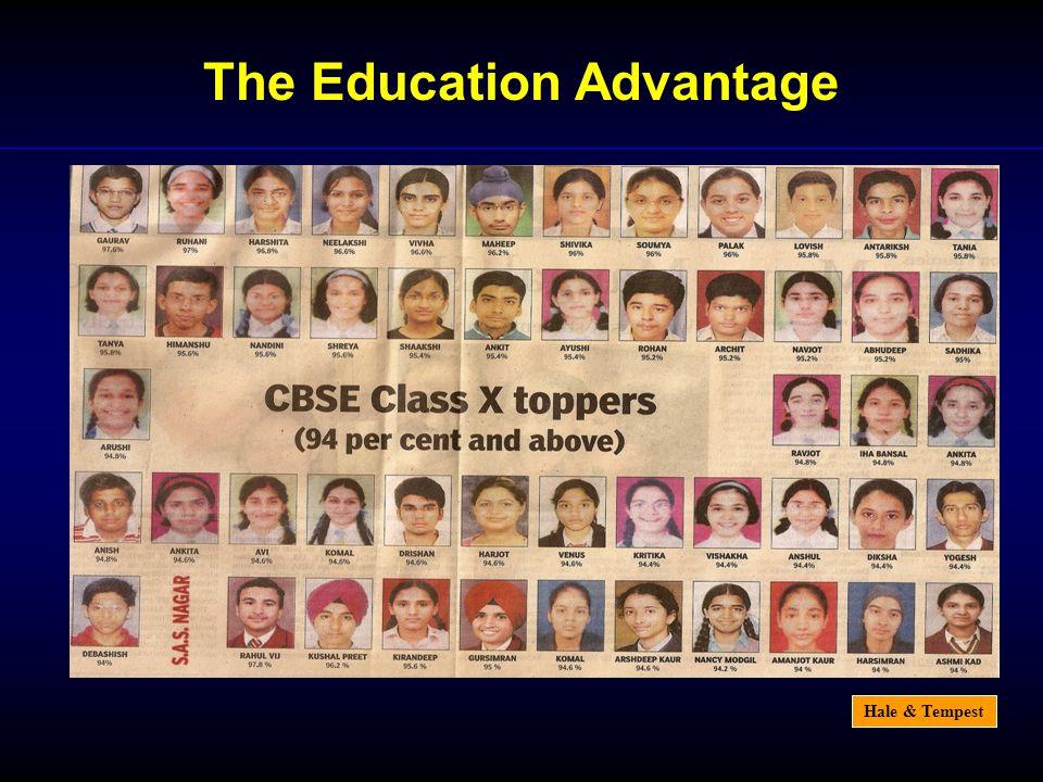Hale & Tempest The Education Advantage