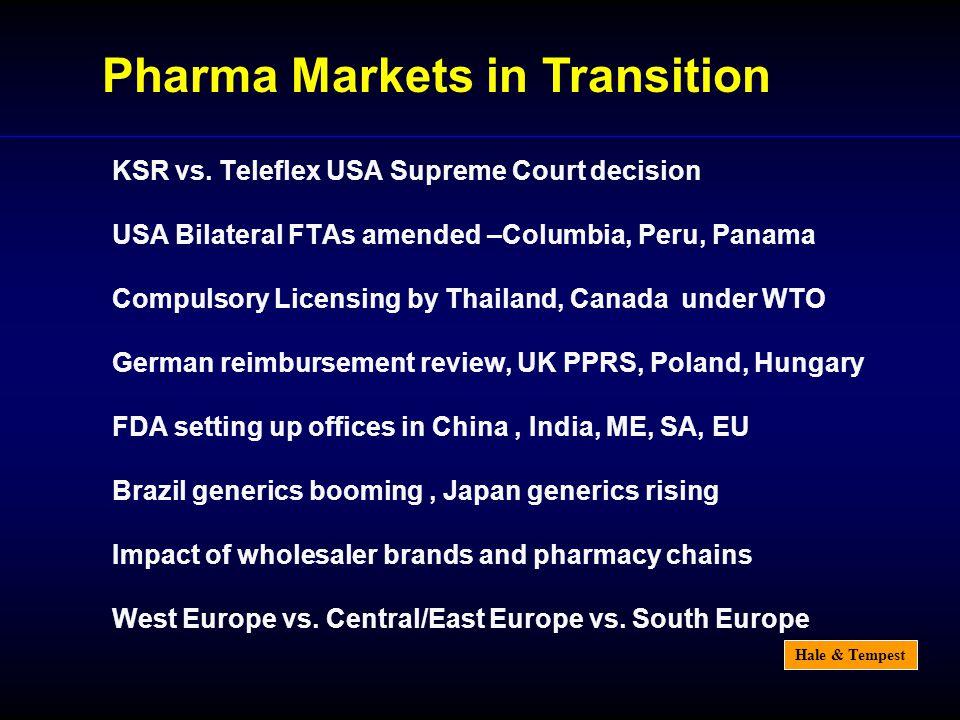 Hale & Tempest KSR vs. Teleflex USA Supreme Court decision USA Bilateral FTAs amended –Columbia, Peru, Panama Compulsory Licensing by Thailand, Canada