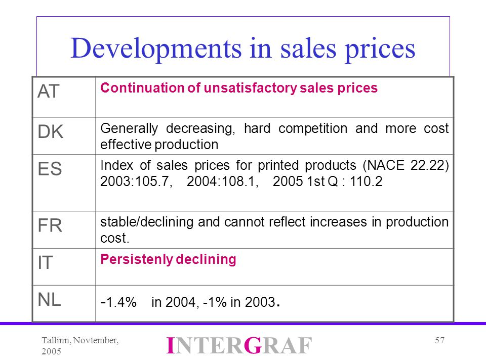 Tallinn, Novtember, 2005 INTERGRAF 57 Developments in sales prices AT Continuation of unsatisfactory sales prices DK Generally decreasing, hard competition and more cost effective production ES Index of sales prices for printed products (NACE 22.22) 2003:105.7, 2004:108.1, 2005 1st Q : 110.2 FR stable/declining and cannot reflect increases in production cost.
