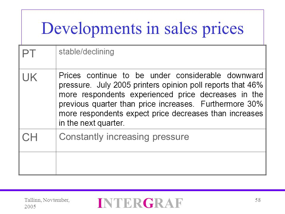 Tallinn, Novtember, 2005 INTERGRAF 58 Developments in sales prices PT stable/declining UK Prices continue to be under considerable downward pressure.