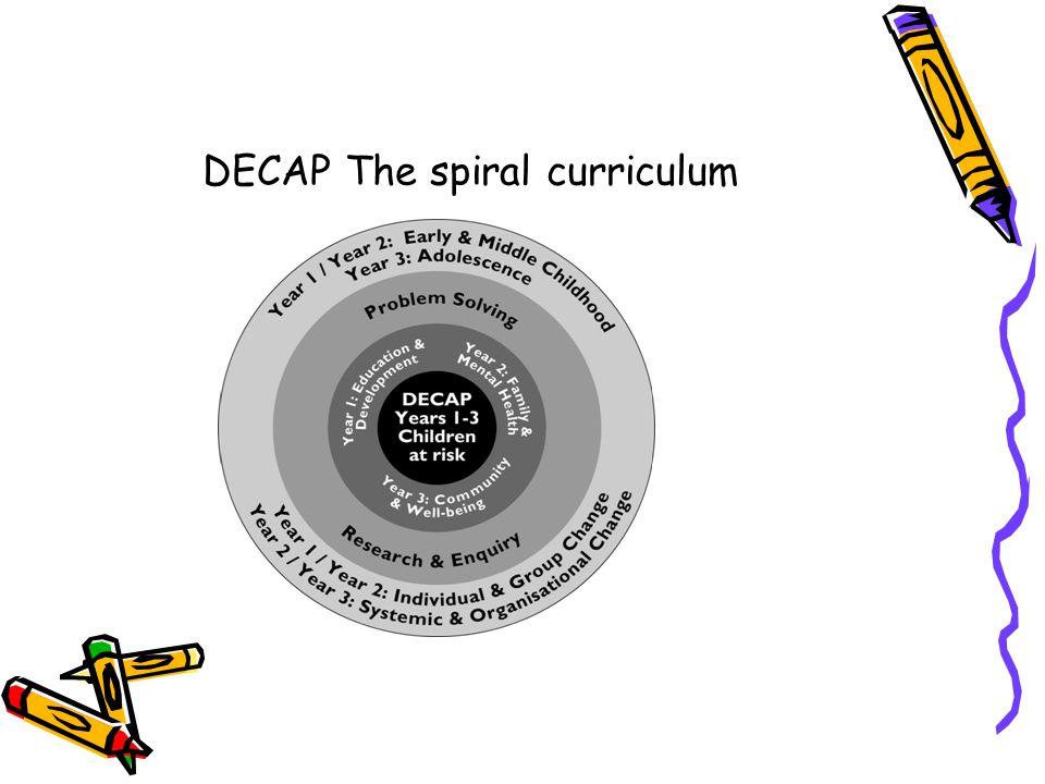 DECAP The spiral curriculum