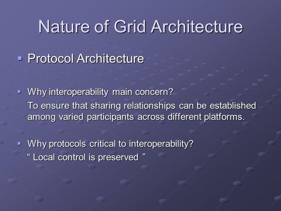Nature of Grid Architecture  Protocol Architecture  Why interoperability main concern.
