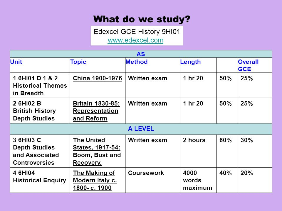 What do we study.