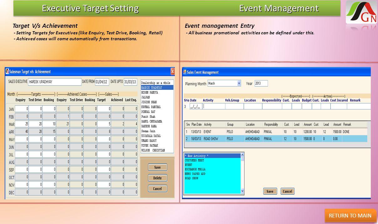 Executive Target Setting Event Management Executive Target Setting Event Management Target V/s Achievement - Setting Targets for Executives (like Enqu