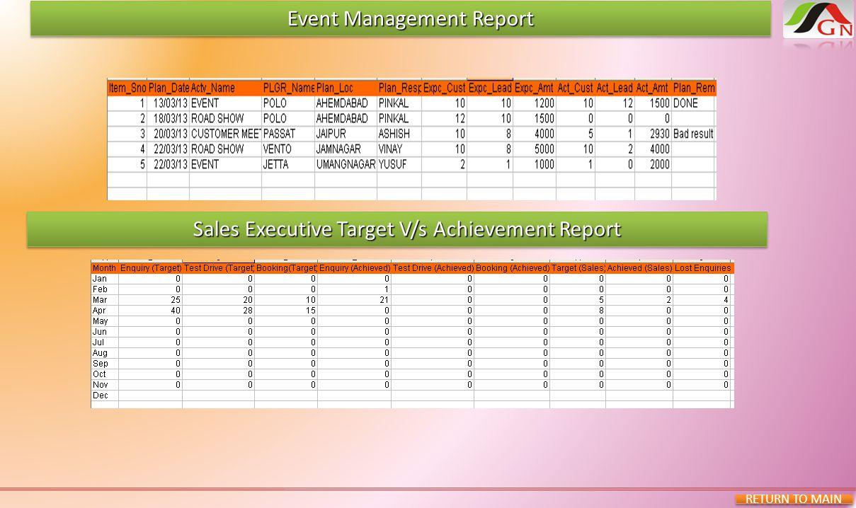 Event Management Report Event Management Report RETURN TO MAIN Sales Executive Target V/s Achievement Report Sales Executive Target V/s Achievement Re