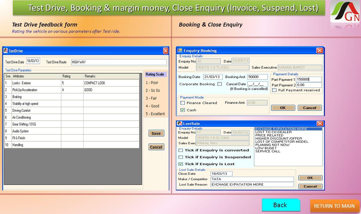 Test Drive, Booking & margin money, Close Enquiry (Invoice, Suspend, Lost) Test Drive, Booking & margin money, Close Enquiry (Invoice, Suspend, Lost)