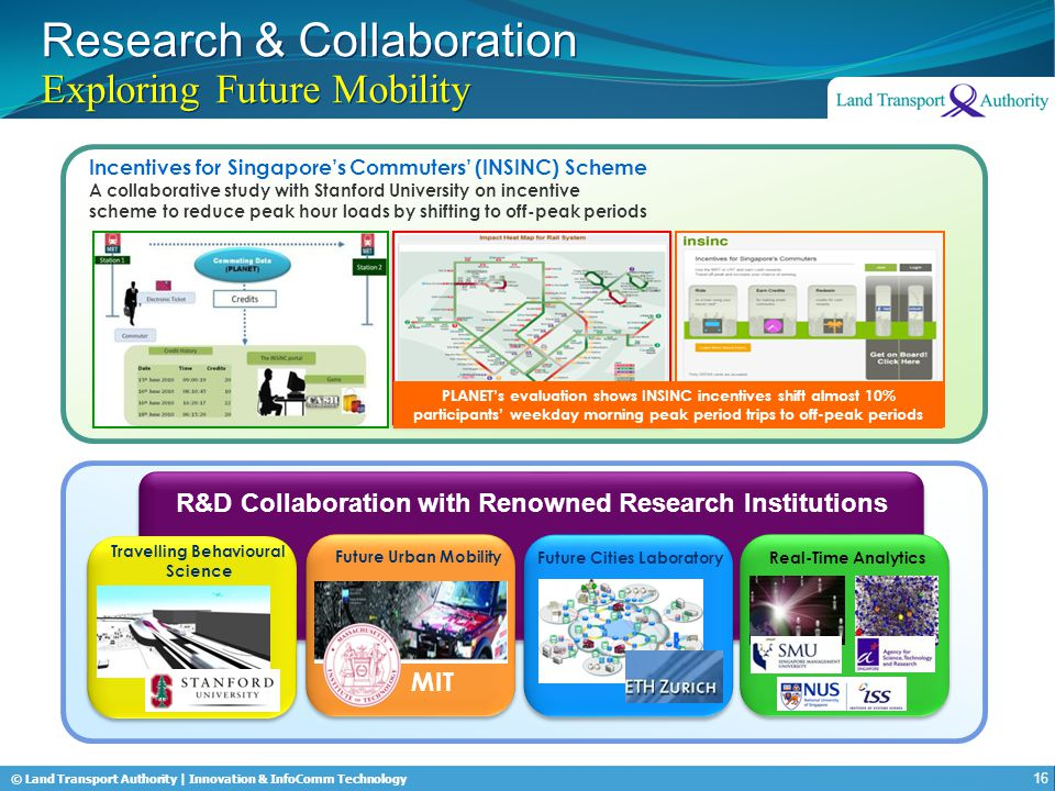 © Land Transport Authority | Innovation & InfoComm Technology Research & Collaboration Exploring Future Mobility R&D Collaboration with Renowned Resea