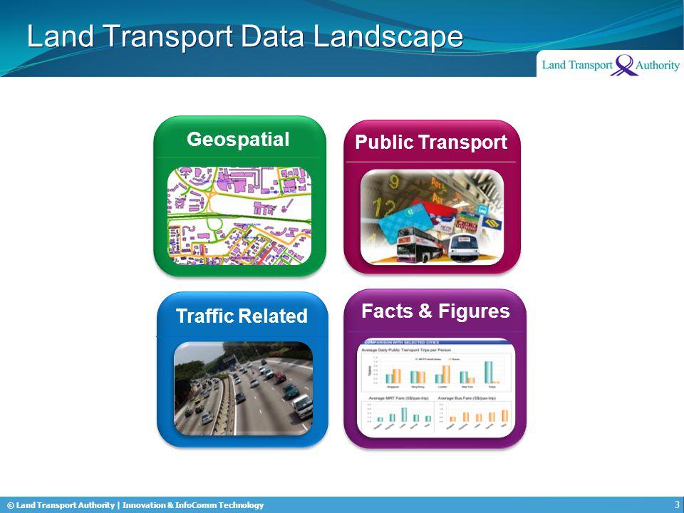 © Land Transport Authority | Innovation & InfoComm Technology Land Transport Data Landscape Geospatial Traffic Related Public Transport Facts & Figure