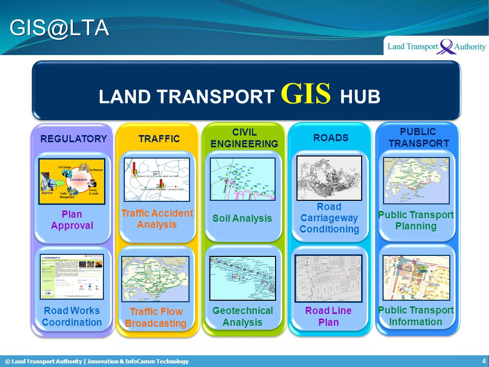 © Land Transport Authority | Innovation & InfoComm Technology GIS@LTA 4 CIVIL ENGINEERING Soil Analysis Geotechnical Analysis TRAFFIC Traffic Accident Analysis Traffic Flow Broadcasting ROADS Road Carriageway Conditioning REGULATORY Plan Approval Road Line Plan PUBLIC TRANSPORT Public Transport Planning Public Transport Information LAND TRANSPORT GIS HUB Road Works Coordination