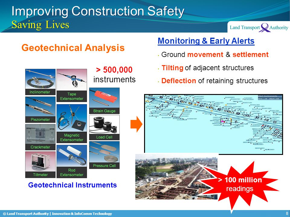 © Land Transport Authority | Innovation & InfoComm Technology Improving Construction Safety Saving Lives 8 > 100 million readings Monitoring & Early Alerts Ground movement & settlement Tilting of adjacent structures Deflection of retaining structures Geotechnical Instruments > 500,000 instruments Geotechnical Analysis