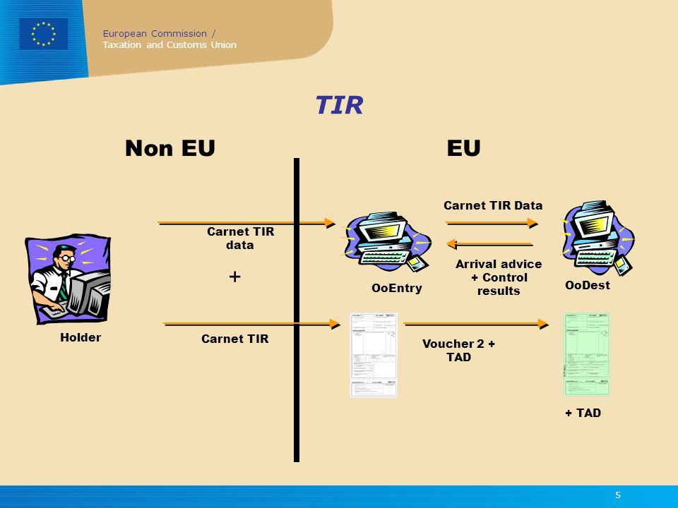 European Commission / Taxation and Customs Union 5 TIR Holder OoEntry Carnet TIR data + Carnet TIR OoDest Carnet TIR Data Arrival advice + Control results Non EUEU + TAD Voucher 2 + TAD