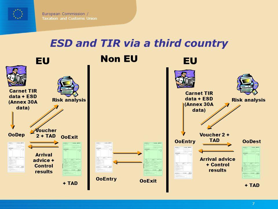 European Commission / Taxation and Customs Union 7 ESD and TIR via a third country Carnet TIR data + ESD (Annex 30A data) Arrival advice + Control results Non EU EU Risk analysis EU OoEntry OoExit + TAD OoDep OoExit Arrival advice + Control results OoDestOoEntry Voucher 2 + TAD Risk analysis Carnet TIR data + ESD (Annex 30A data)