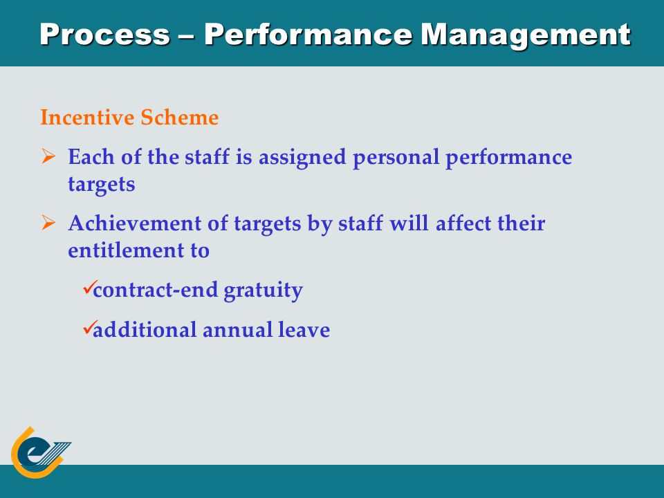  Assess individual staff performance based on a set of measurable Key Performance Indicators in the areas of Service, Quality and Productivity to  D