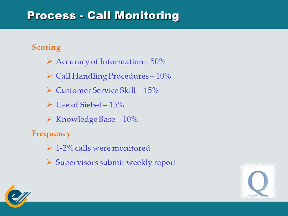  100% calls recorded by voice logger system  Supervisors carried out call monitoring and complete evaluation form in system  Each supervisor evaluates a minimum of 100 calls/emails per month  Call evaluation emphasizes on accuracy of information given  Carry out coaching and arrange training if required  QA officer carried out calibration for evaluation by supervisor to align standard Process - Call Monitoring