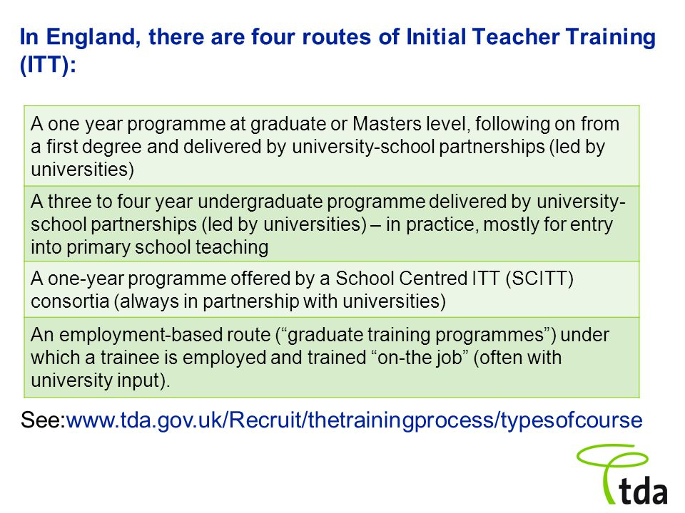 Diversity is possible… … because all initial teacher training routes offered by ITT providers in England lead to the same award – Qualified Teacher Status (QTS) – which enables somebody to teach in a state-maintained school.