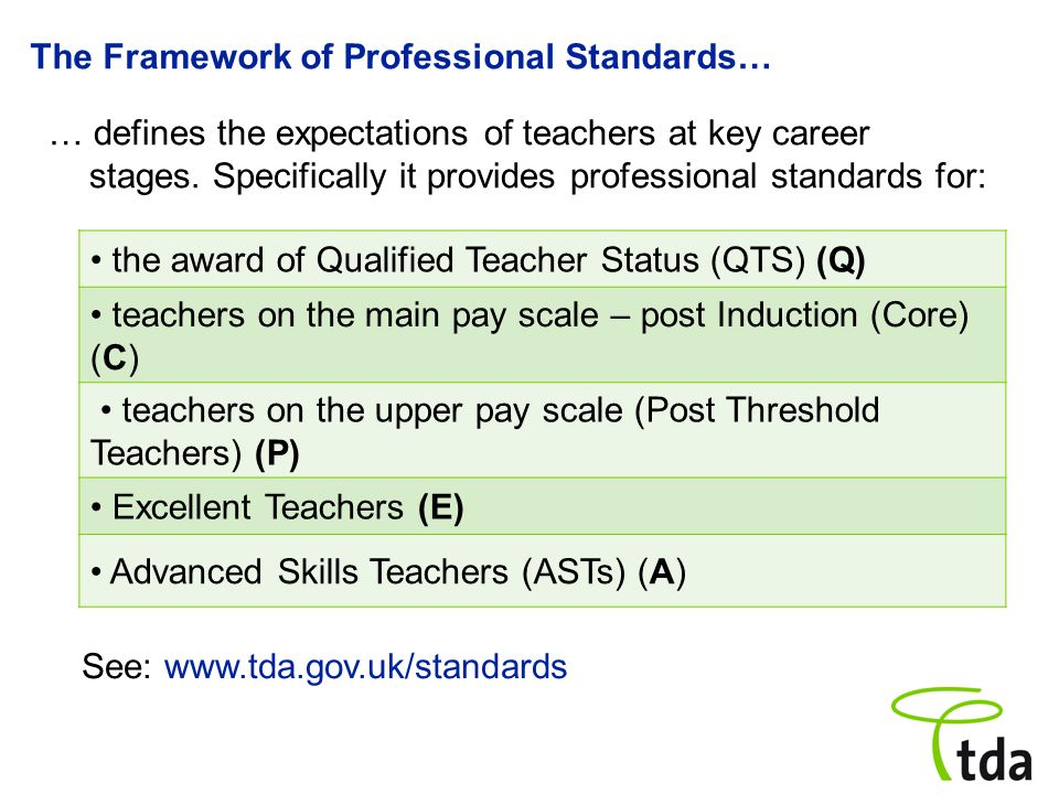 The Framework of Professional Standards… … defines the expectations of teachers at key career stages. Specifically it provides professional standards