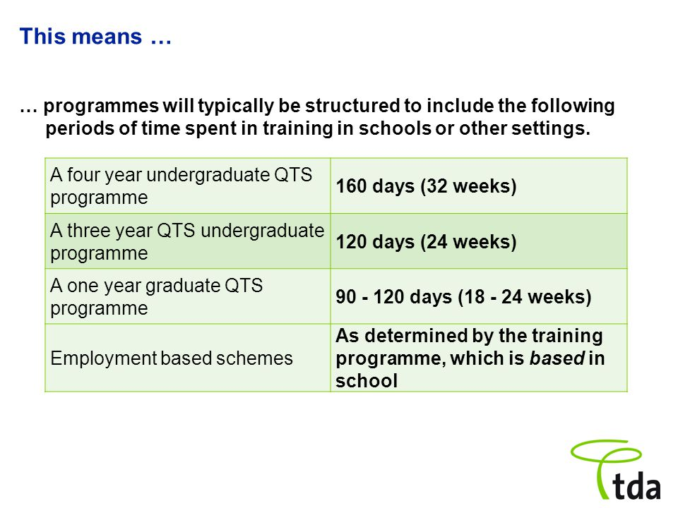 This means … … programmes will typically be structured to include the following periods of time spent in training in schools or other settings. A four
