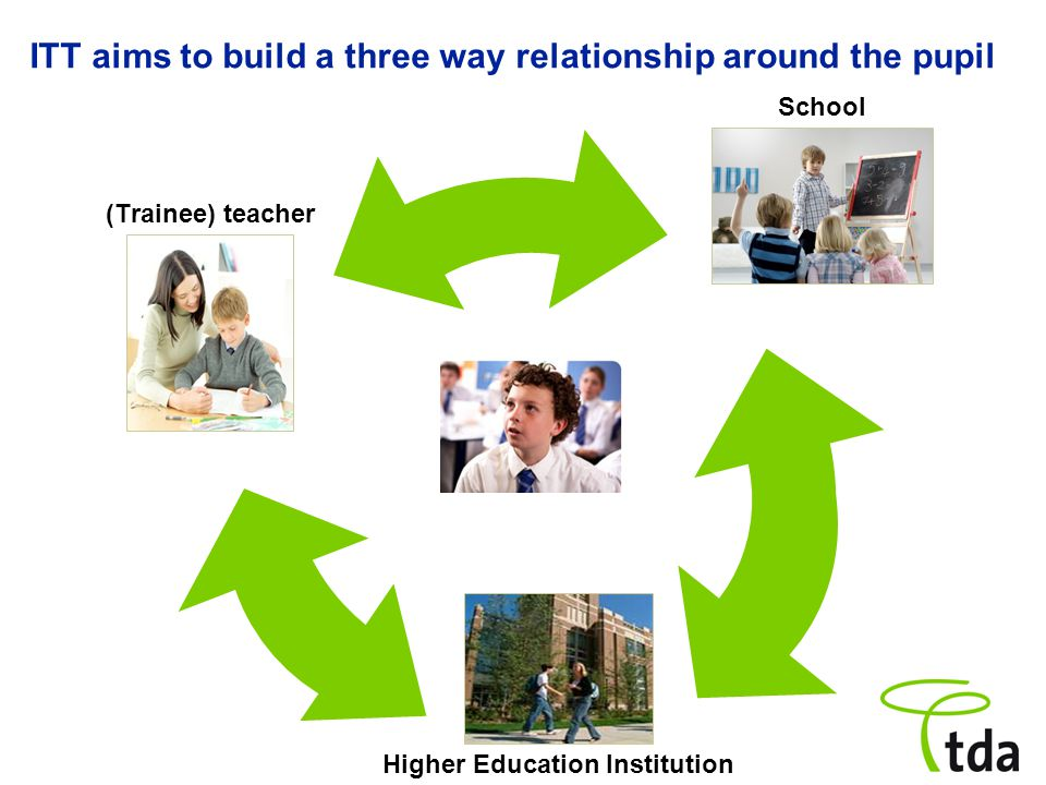 Masters in Teaching and Learning (MTL) The MTL is a new professional qualification for teachers, designed as a medium- to long-term vehicle for improving teaching quality Create a learning mindset Provide contextual coaching Promote a collaborative profession MTL will...