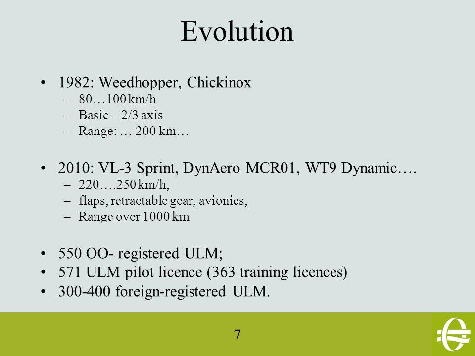 7 Evolution 1982: Weedhopper, Chickinox –80…100 km/h –Basic – 2/3 axis –Range: … 200 km… 2010: VL-3 Sprint, DynAero MCR01, WT9 Dynamic….