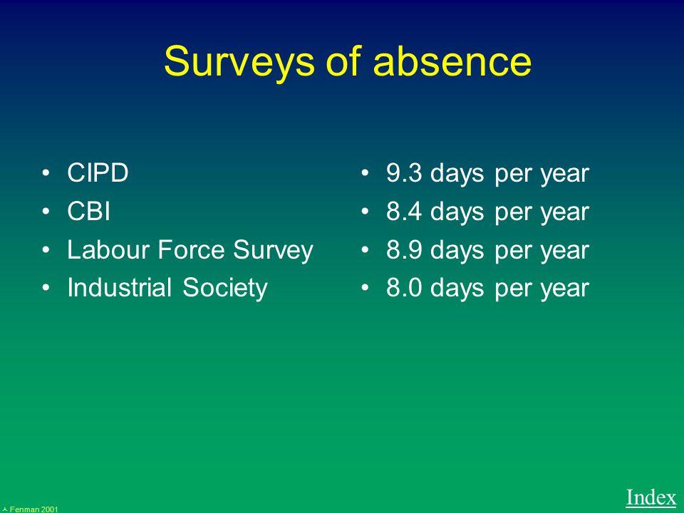 Fenman 2001 Surveys of absence CIPD CBI Labour Force Survey Industrial Society 9.3 days per year 8.4 days per year 8.9 days per year 8.0 days per year Index