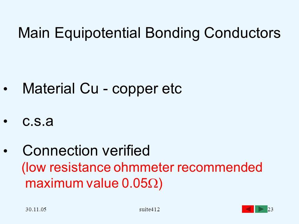 30.11.05suite41223 Main Equipotential Bonding Conductors Material Cu - copper etc c.s.a Connection verified (low resistance ohmmeter recommended maximum value 0.05  )