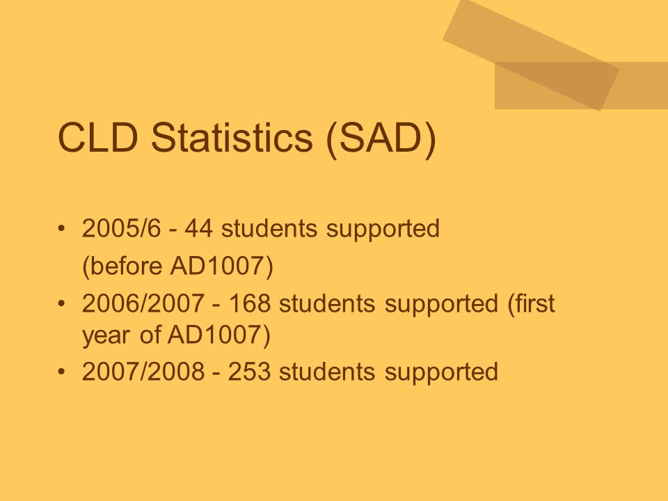 CLD Statistics (SAD) 94 per cent pass progression rate for individuals that attended at least one session in the Centre for Learner Development.
