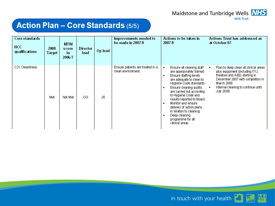 Action Plan – Core Standards (5/5)