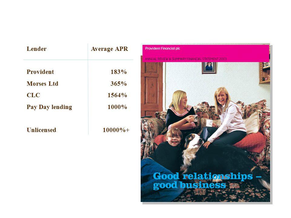 Lender Average APR Provident 183% Morses Ltd 365% CLC 1564% Pay Day lending 1000% Unlicensed 10000%+ The market rates