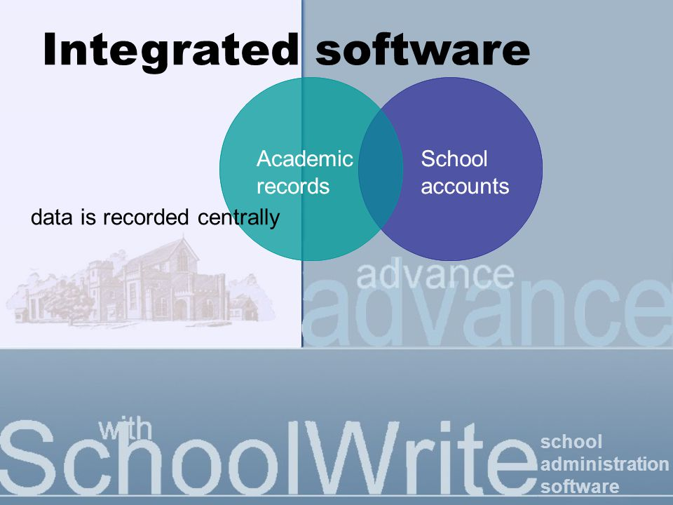 school administration software Academic records School accounts Integrated software data is recorded centrally