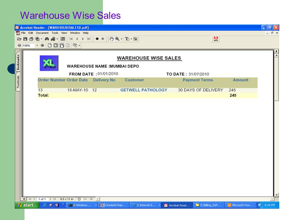 Warehouse Wise Sales