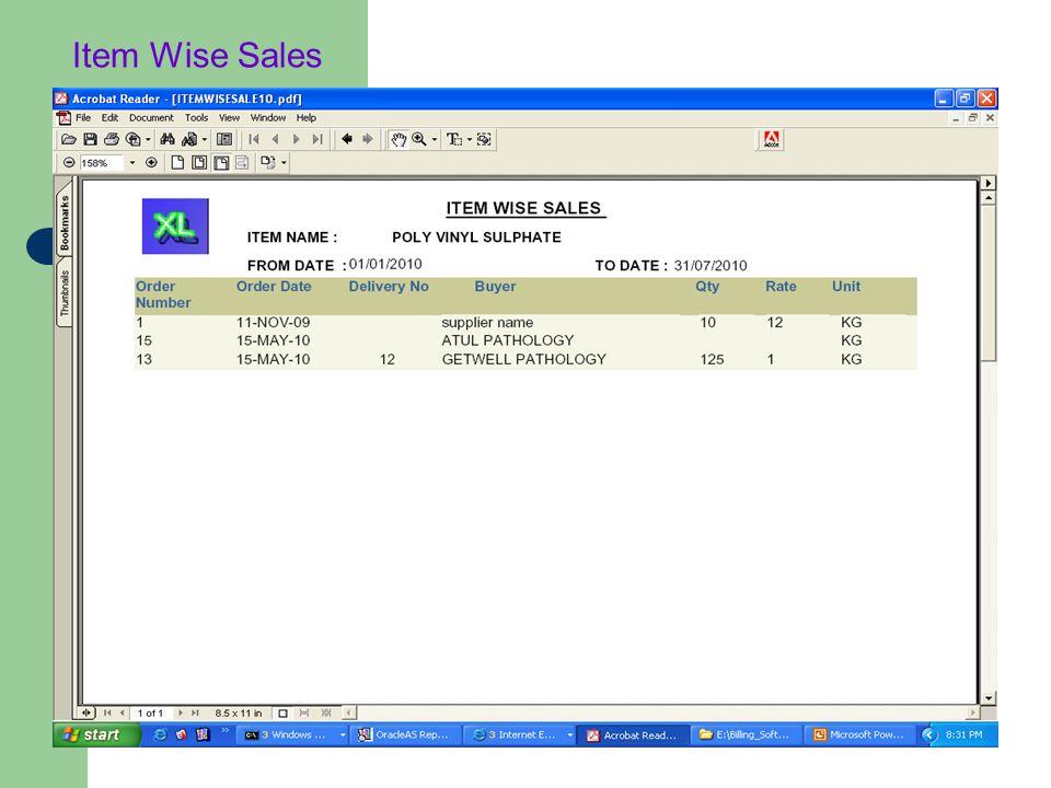 Item Wise Sales