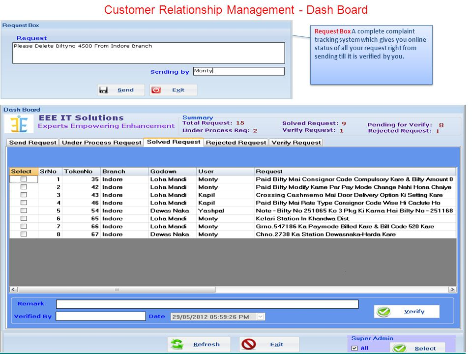 Customer Relationship Management - Dash Board Request Box A complete complaint tracking system which gives you online status of all your request right from sending till it is verified by you.