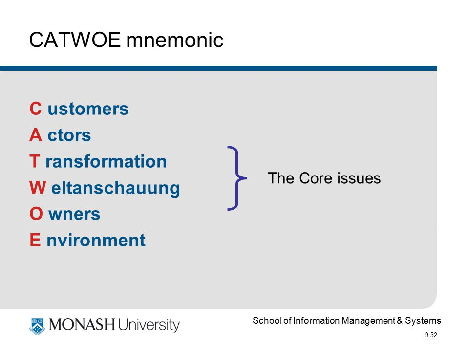 School of Information Management & Systems 9.32 CATWOE mnemonic C ustomers A ctors T ransformation W eltanschauung O wners E nvironment The Core issue