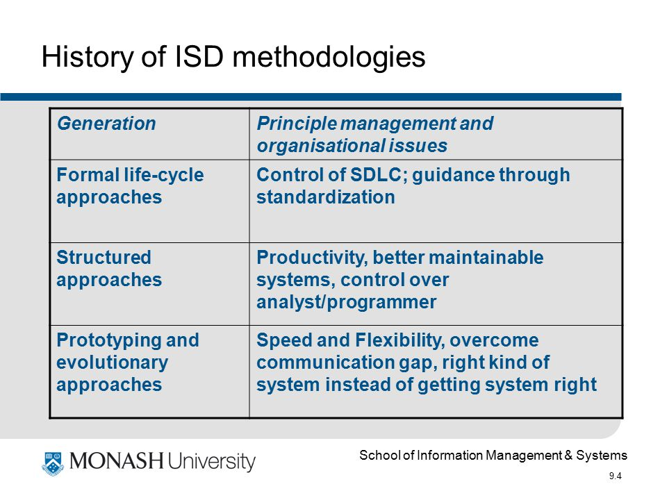 School of Information Management & Systems 9.4 History of ISD methodologies GenerationPrinciple management and organisational issues Formal life-cycle approaches Control of SDLC; guidance through standardization Structured approaches Productivity, better maintainable systems, control over analyst/programmer Prototyping and evolutionary approaches Speed and Flexibility, overcome communication gap, right kind of system instead of getting system right