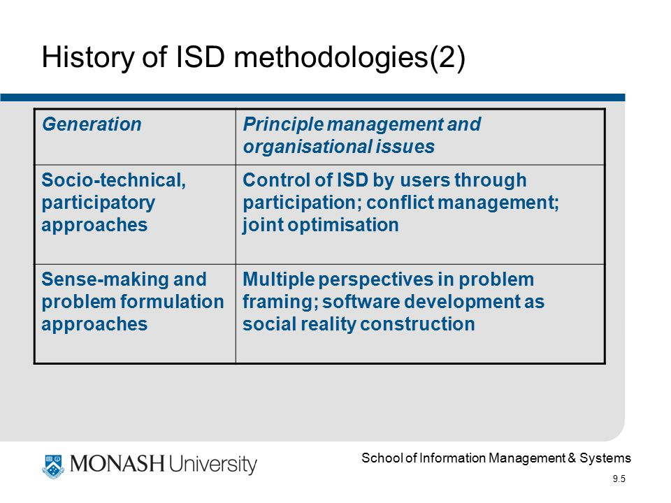 School of Information Management & Systems 9.5 History of ISD methodologies(2) GenerationPrinciple management and organisational issues Socio-technical, participatory approaches Control of ISD by users through participation; conflict management; joint optimisation Sense-making and problem formulation approaches Multiple perspectives in problem framing; software development as social reality construction
