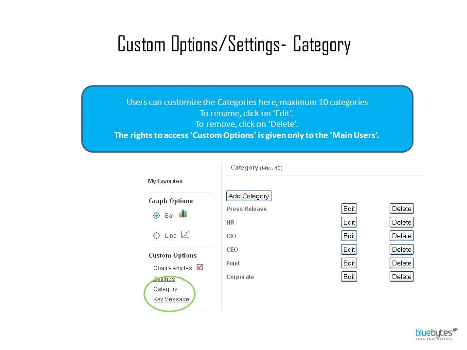 Custom Options/Settings- Category Users can customize the Categories here, maximum 10 categories To rename, click on 'Edit'. To remove, click on 'Dele
