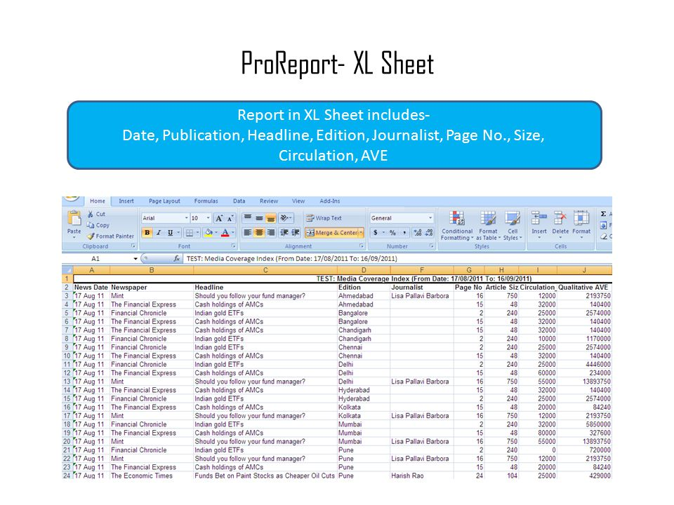 ProReport- XL Sheet Report in XL Sheet includes- Date, Publication, Headline, Edition, Journalist, Page No., Size, Circulation, AVE