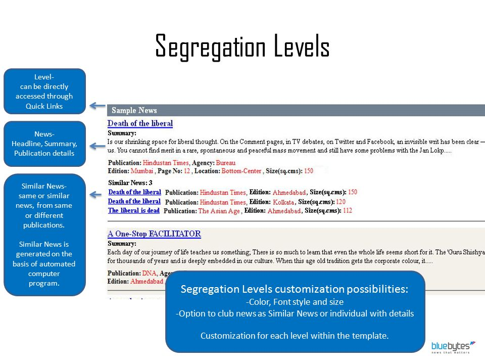 Segregation Levels Level- can be directly accessed through Quick Links News- Headline, Summary, Publication details Similar News- same or similar news